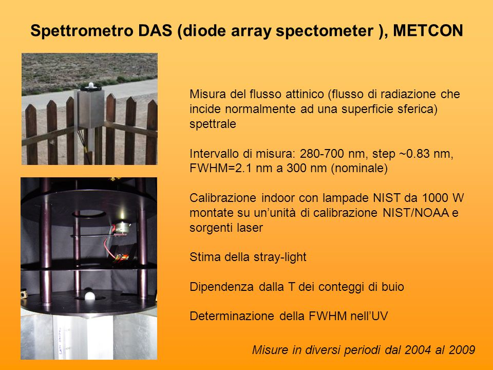 Spettrometro DAS (diode array spectometer ), METCON