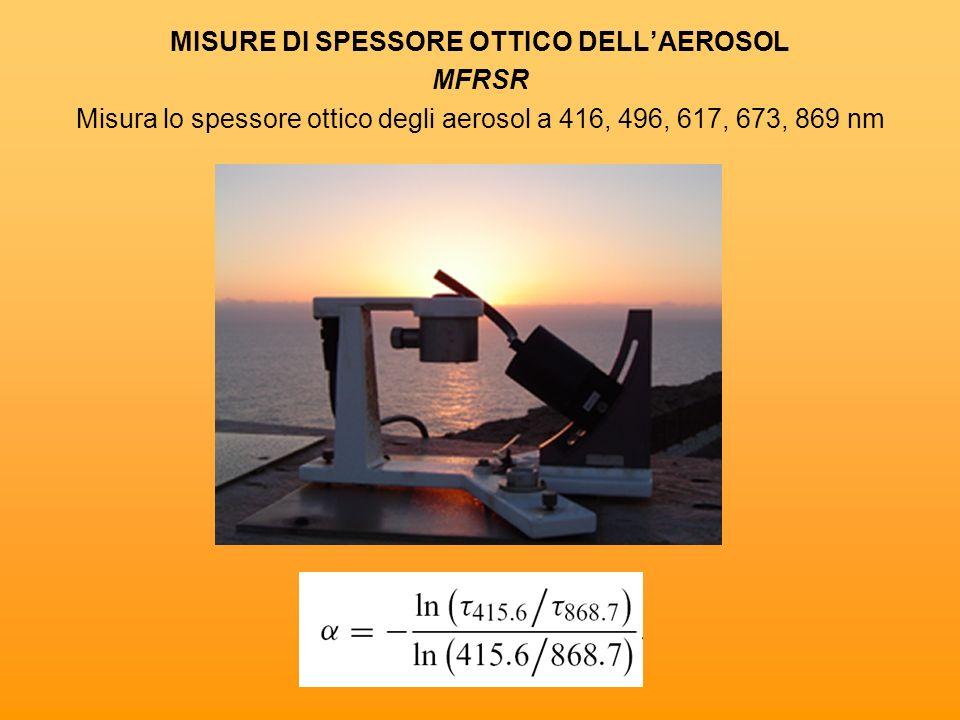 MISURE DI SPESSORE OTTICO DELL'AEROSOL