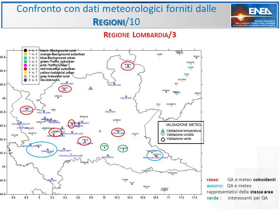 Confronto con dati meteorologici forniti dalle Regioni/10