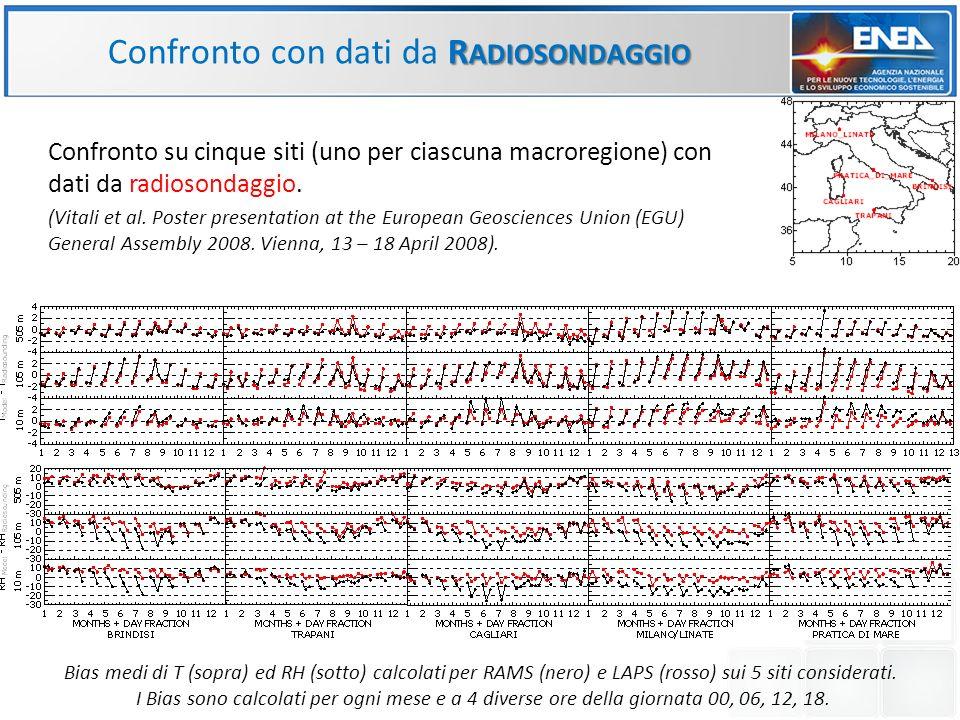 Confronto con dati da Radiosondaggio