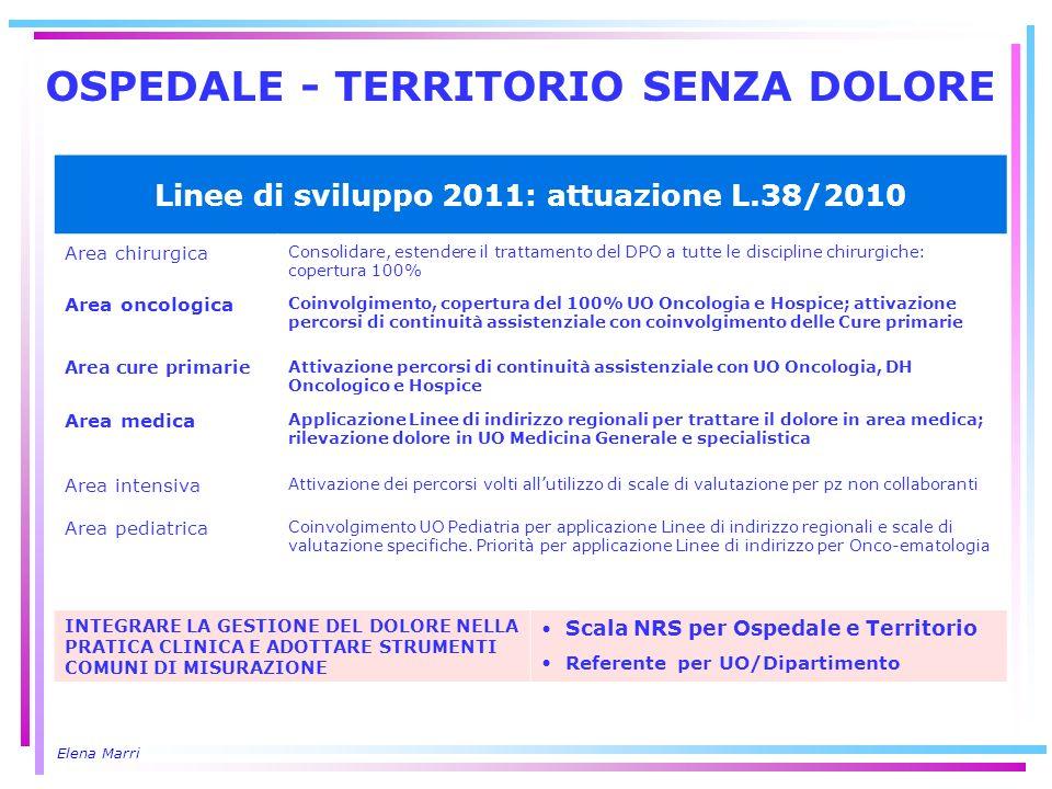 Linee di sviluppo 2011: attuazione L.38/2010