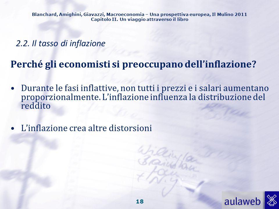 Perché gli economisti si preoccupano dell'inflazione