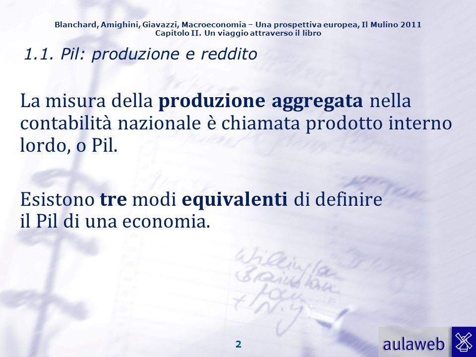 1.1. Pil: produzione e reddito