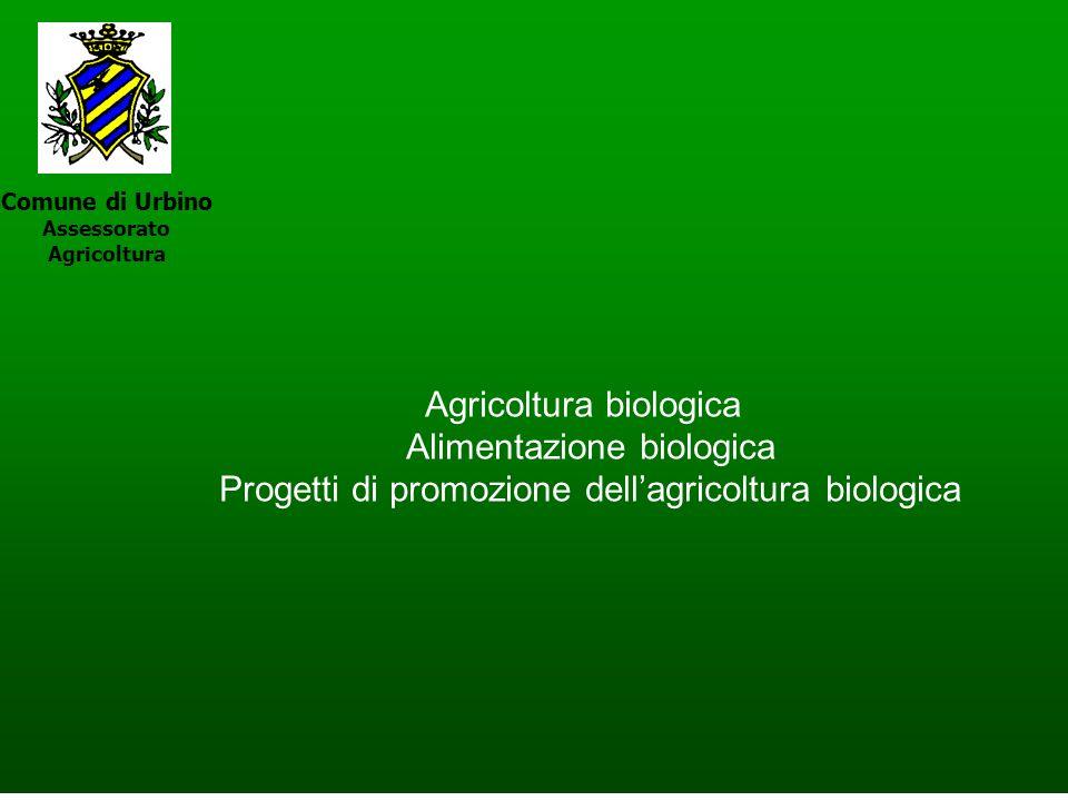 Agricoltura biologica Alimentazione biologica