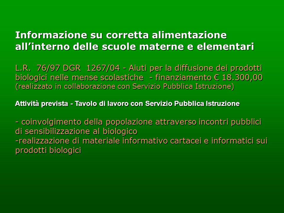 Informazione su corretta alimentazione all'interno delle scuole materne e elementari.