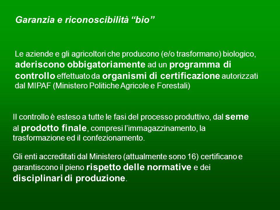Garanzia e riconoscibilità bio