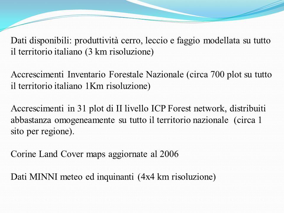 Dati disponibili: produttività cerro, leccio e faggio modellata su tutto il territorio italiano (3 km risoluzione)