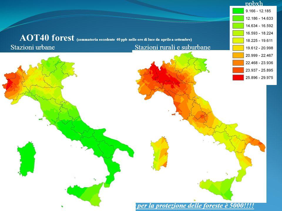 ppbxh AOT40 forest (sommatoria eccedente 40 ppb nelle ore di luce da aprile a settembre) Stazioni urbane.