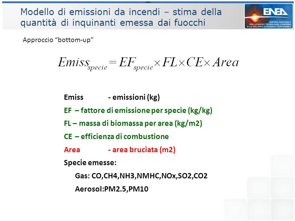 Modello di emissioni da incendi – stima della quantità di inquinanti emessa dai fuocchi