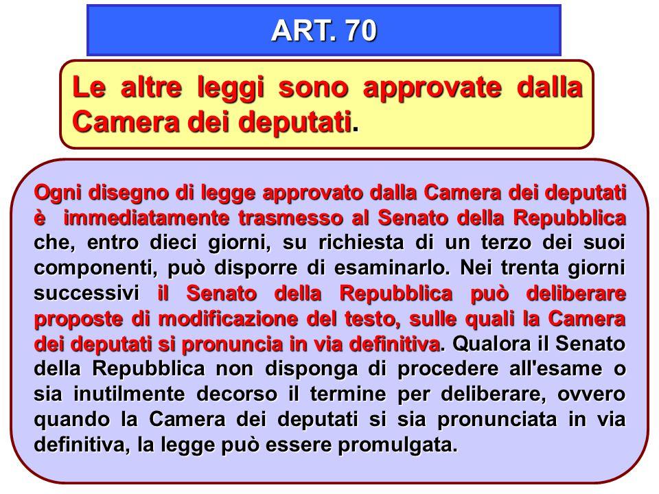 Le altre leggi sono approvate dalla Camera dei deputati.