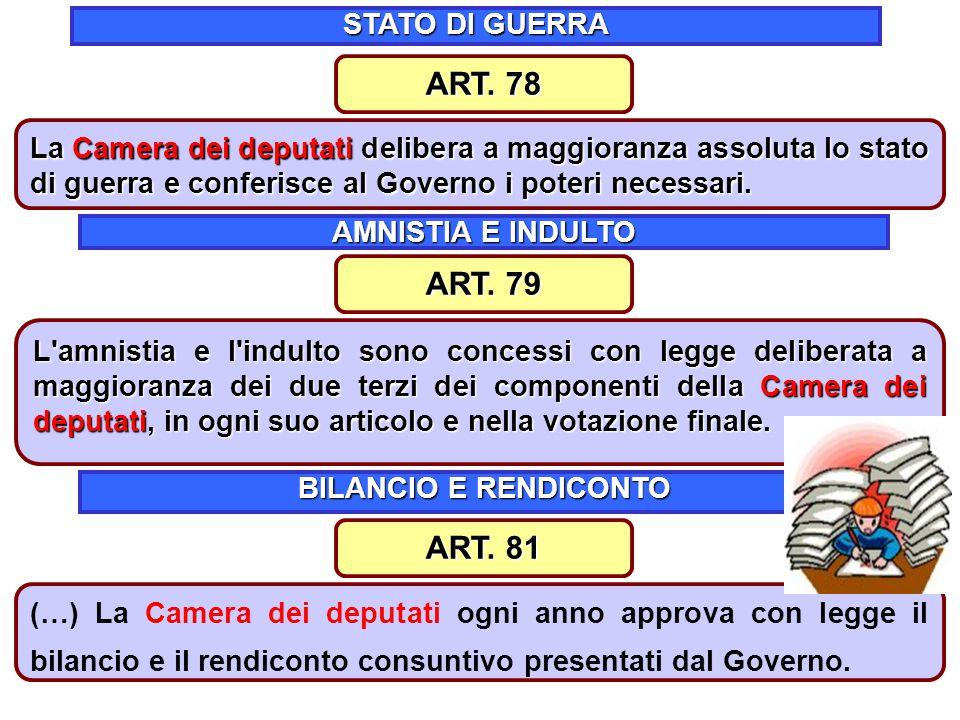 ART. 78 ART. 79 ART. 81 STATO DI GUERRA