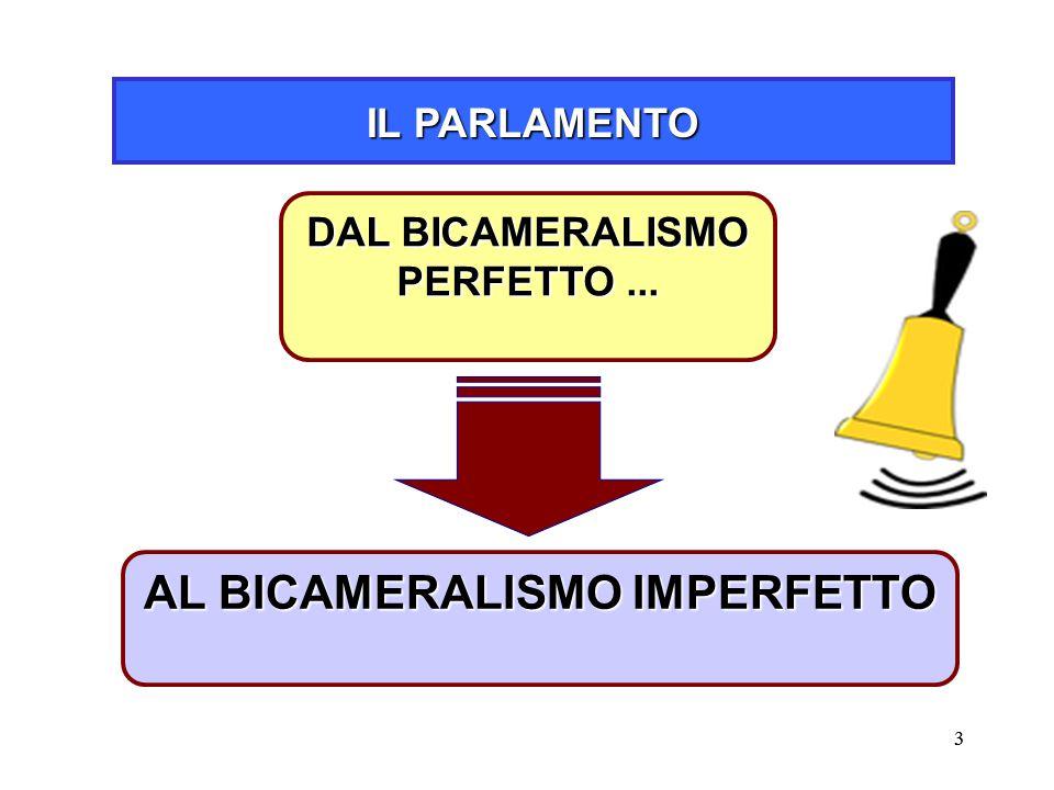 DAL BICAMERALISMO PERFETTO ... AL BICAMERALISMO IMPERFETTO