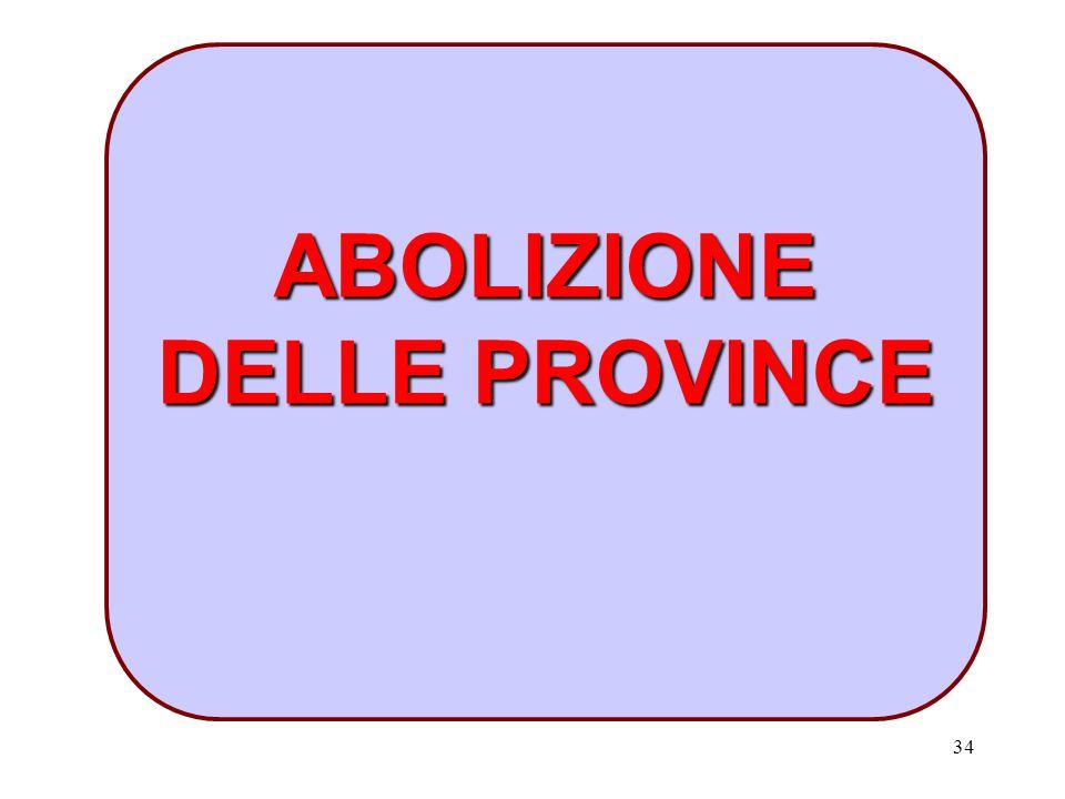 ABOLIZIONE DELLE PROVINCE