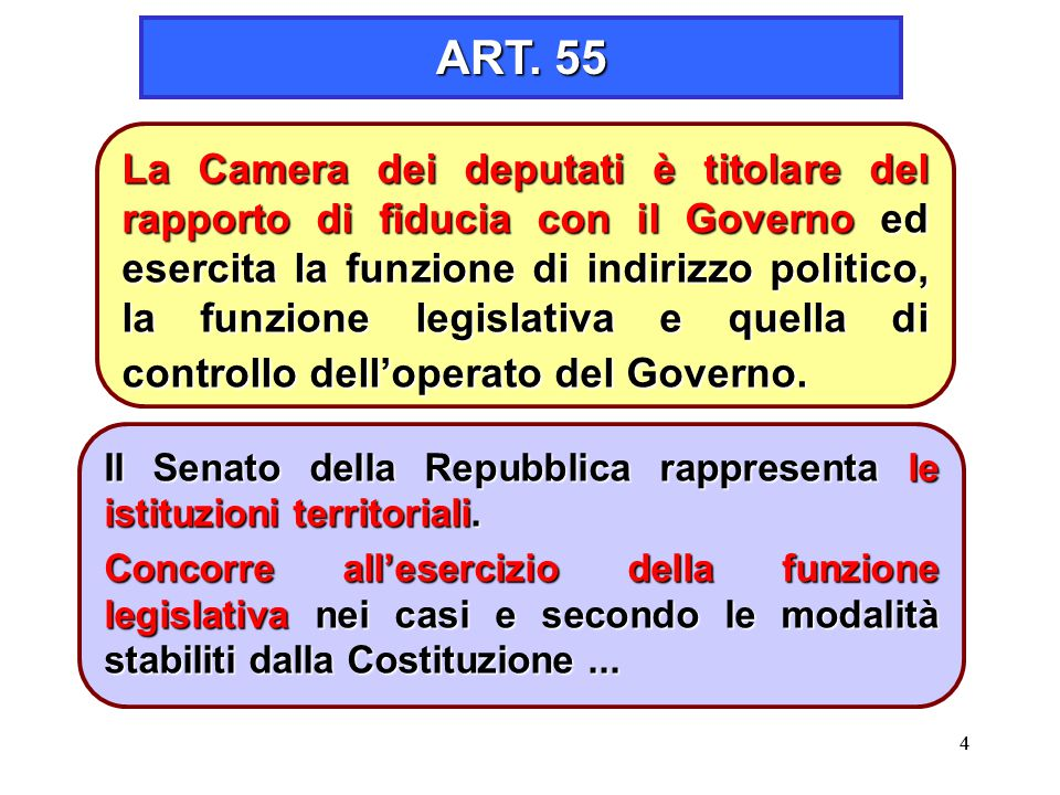 Disegno di legge costituzionale n ppt scaricare for Composizione camera dei deputati