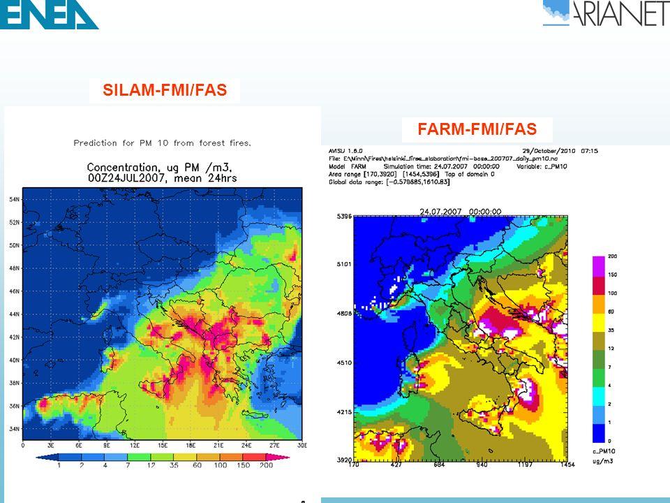 SILAM-FMI/FAS FARM-FMI/FAS