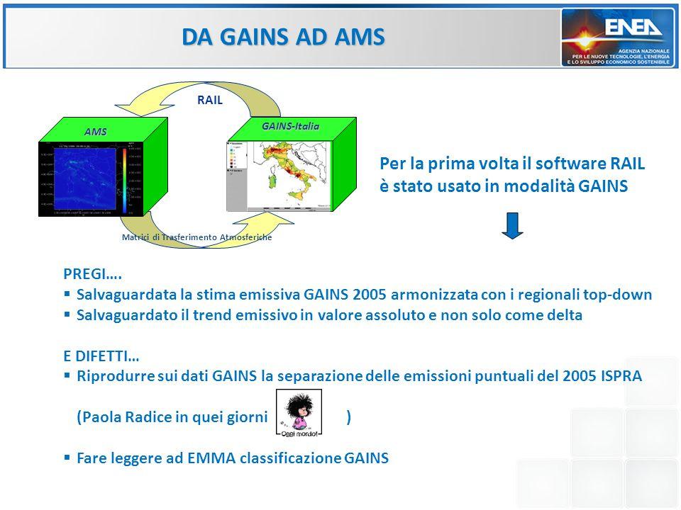 DA GAINS AD AMS Per la prima volta il software RAIL