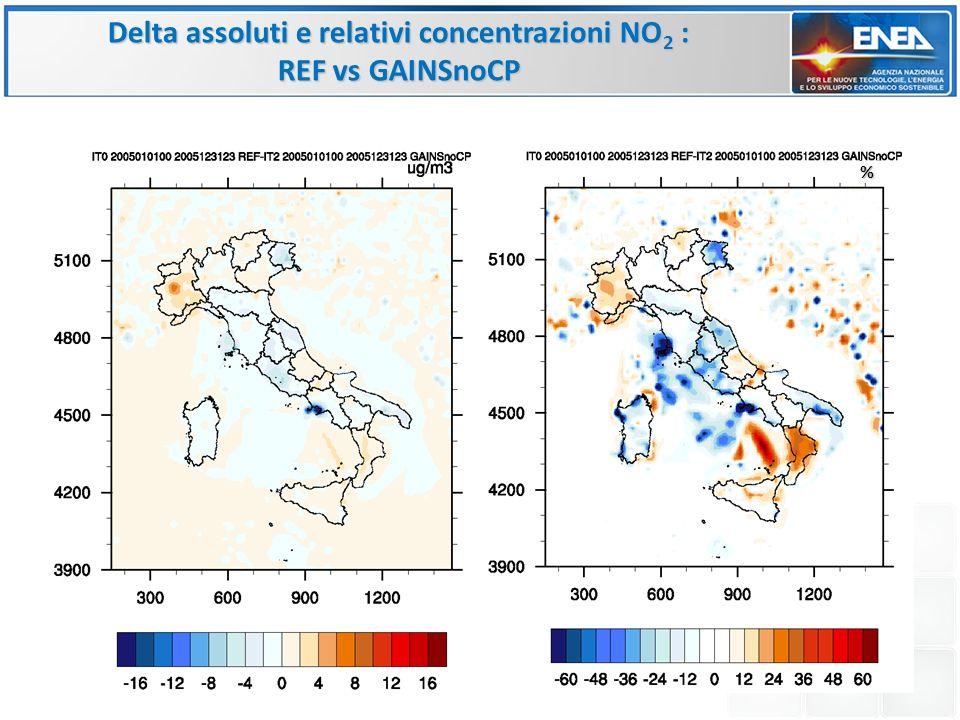 Delta assoluti e relativi concentrazioni NO2 :