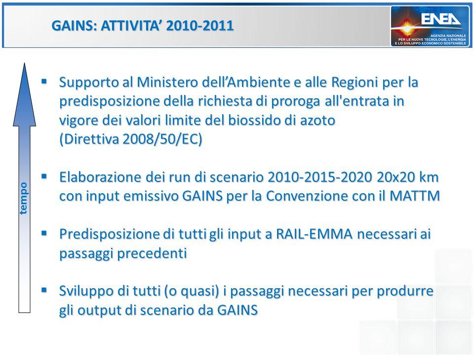 GAINS: ATTIVITA' 2010-2011