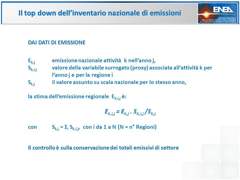 Il top down dell'inventario nazionale di emissioni