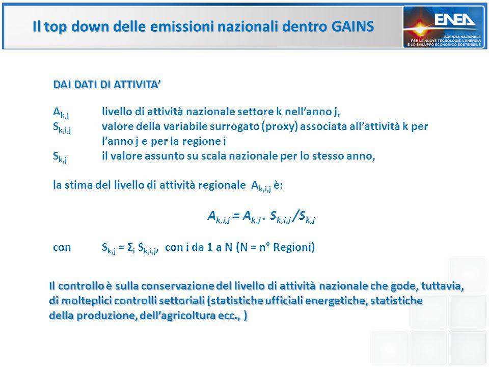 Il top down delle emissioni nazionali dentro GAINS