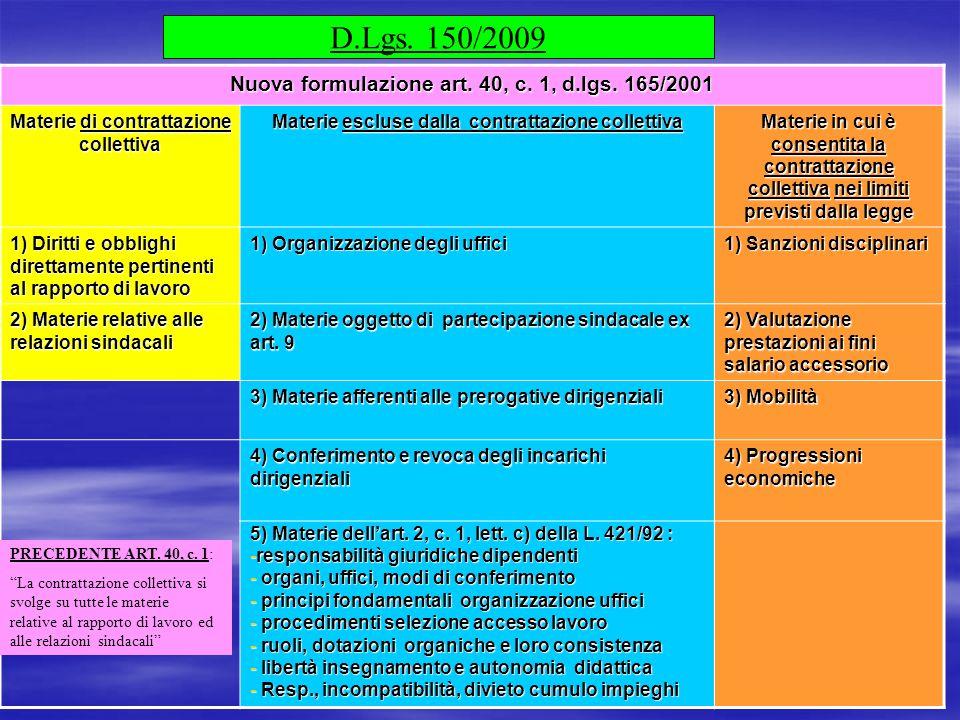 D.Lgs. 150/2009 Nuova formulazione art. 40, c. 1, d.lgs. 165/2001