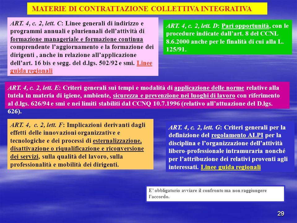 MATERIE DI CONTRATTAZIONE COLLETTIVA INTEGRATIVA