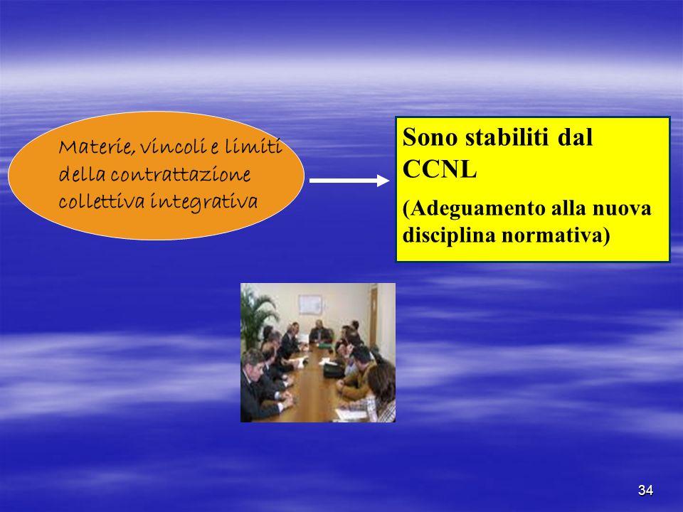 Sono stabiliti dal CCNL