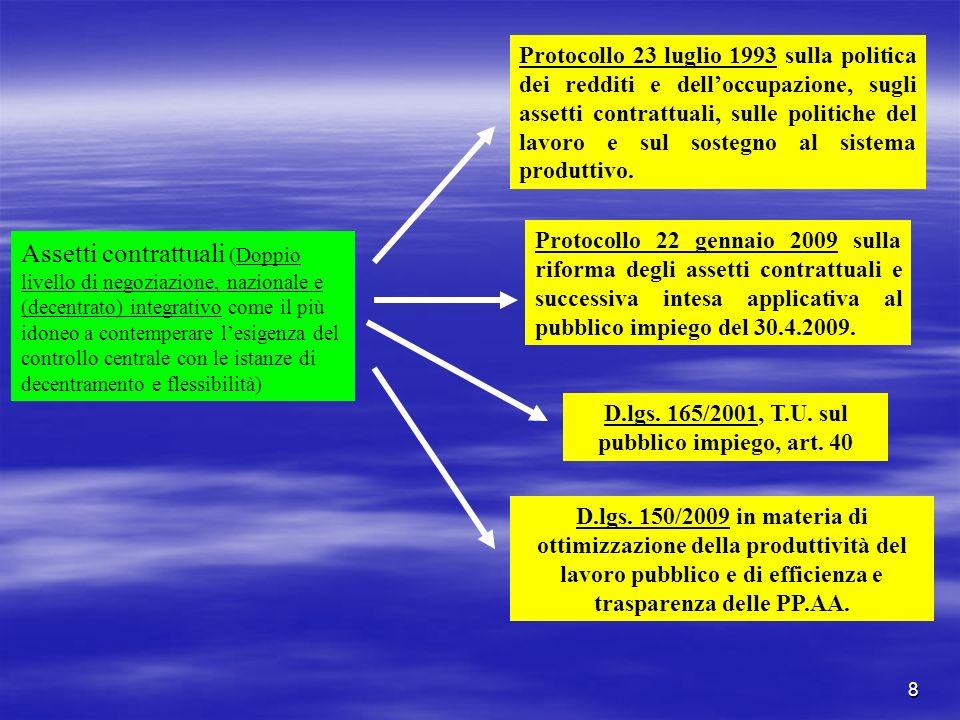 D.lgs. 165/2001, T.U. sul pubblico impiego, art. 40