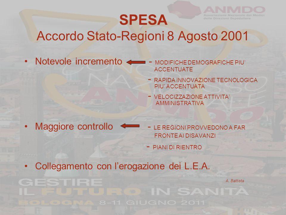 SPESA Accordo Stato-Regioni 8 Agosto 2001