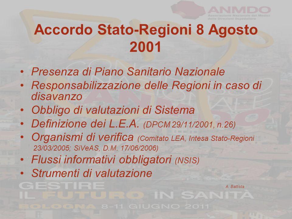 Accordo Stato-Regioni 8 Agosto 2001