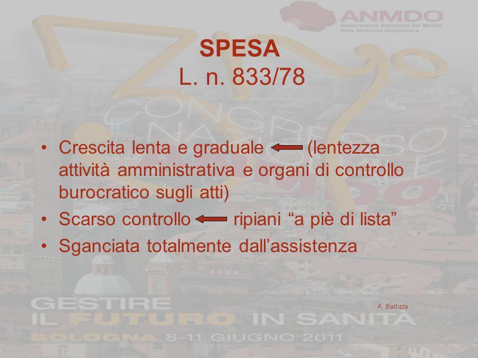 SPESA L. n. 833/78 Crescita lenta e graduale (lentezza attività amministrativa e organi di controllo burocratico sugli atti)
