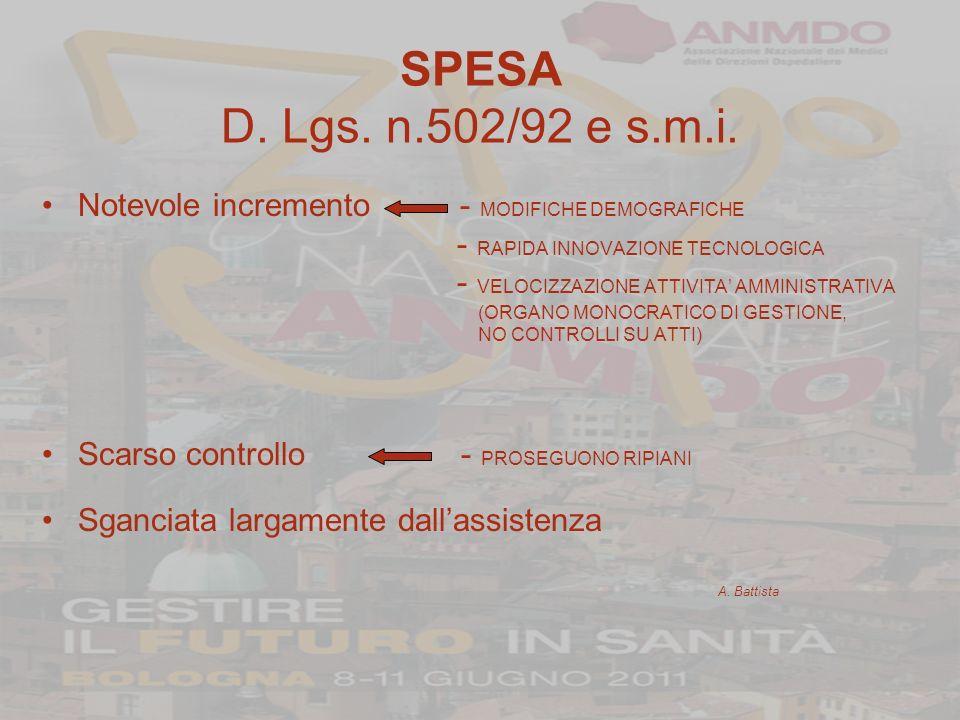 SPESA D. Lgs. n.502/92 e s.m.i. Notevole incremento - MODIFICHE DEMOGRAFICHE. - RAPIDA INNOVAZIONE TECNOLOGICA.