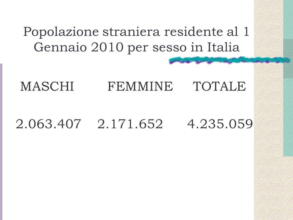 Popolazione straniera residente al 1 Gennaio 2010 per sesso in Italia