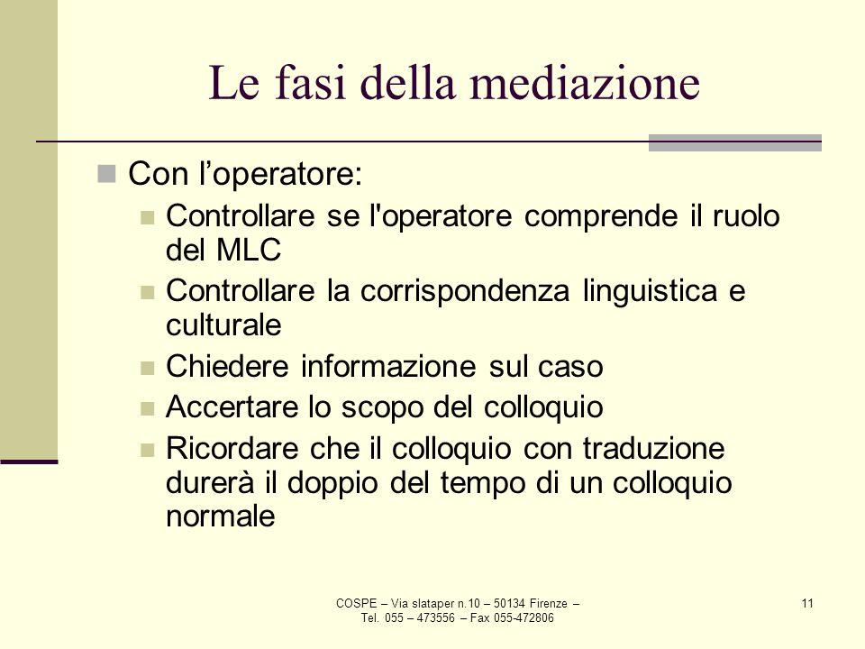 Le fasi della mediazione