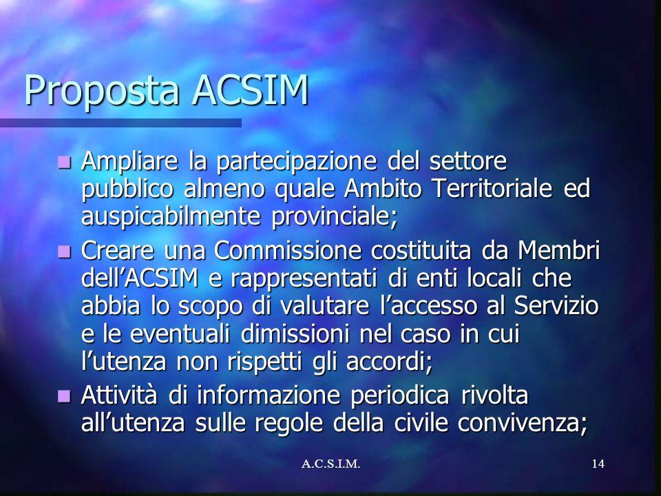 Proposta ACSIM Ampliare la partecipazione del settore pubblico almeno quale Ambito Territoriale ed auspicabilmente provinciale;