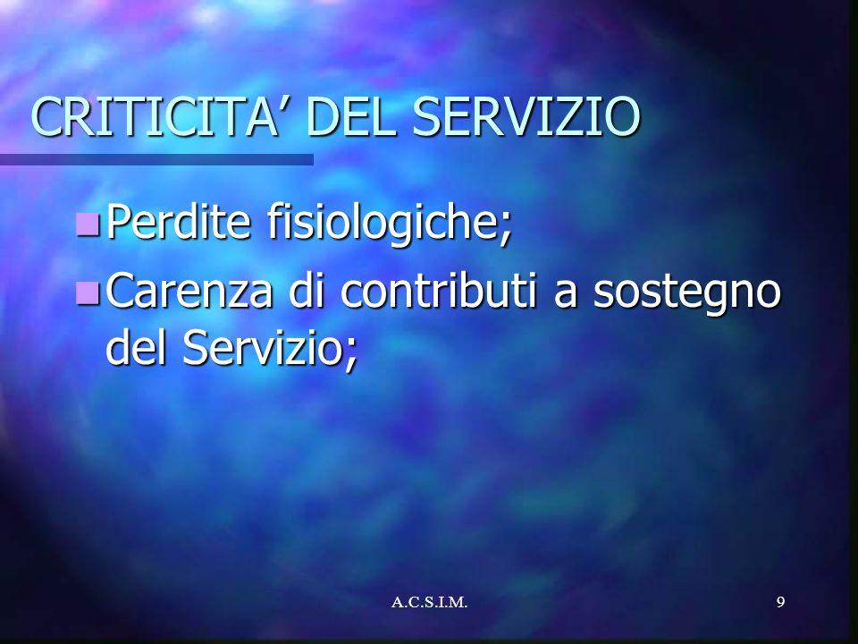 CRITICITA' DEL SERVIZIO