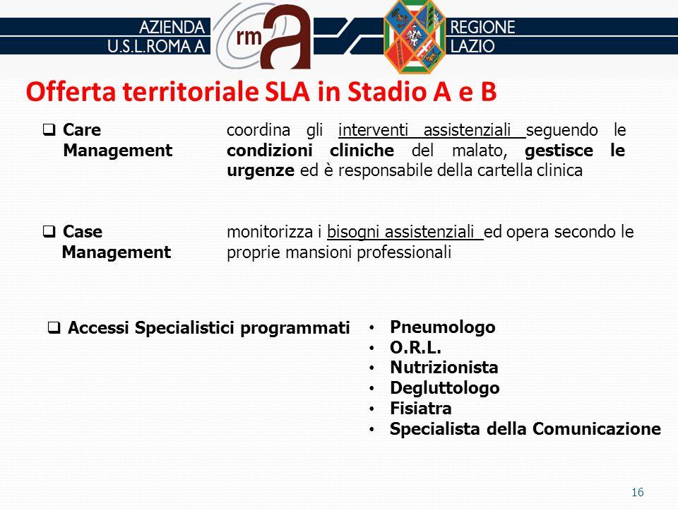 Offerta territoriale SLA in Stadio A e B