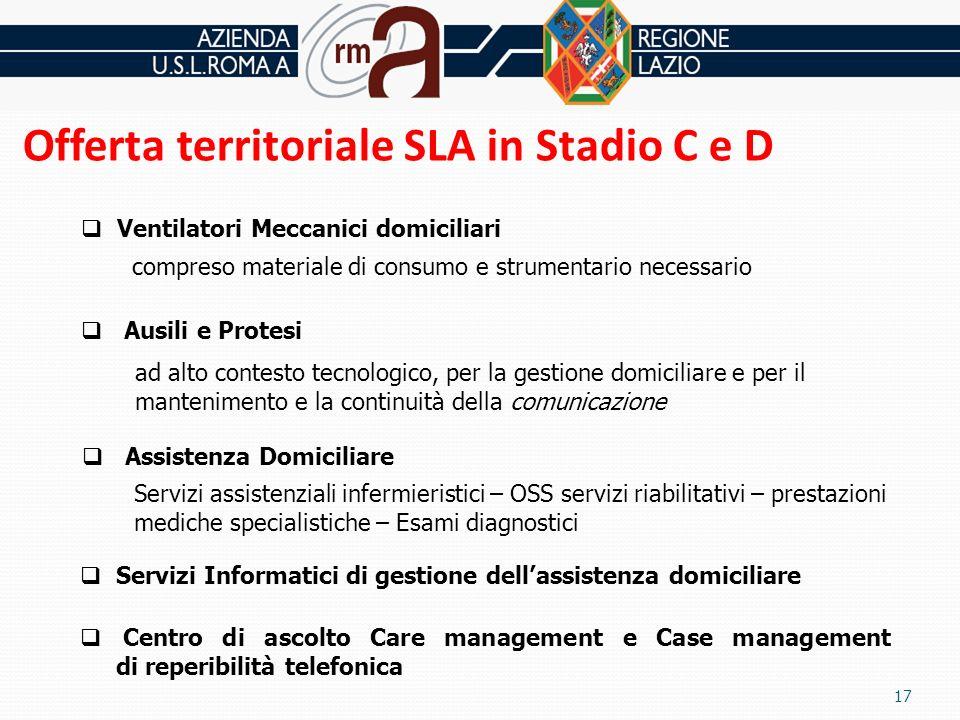 Offerta territoriale SLA in Stadio C e D
