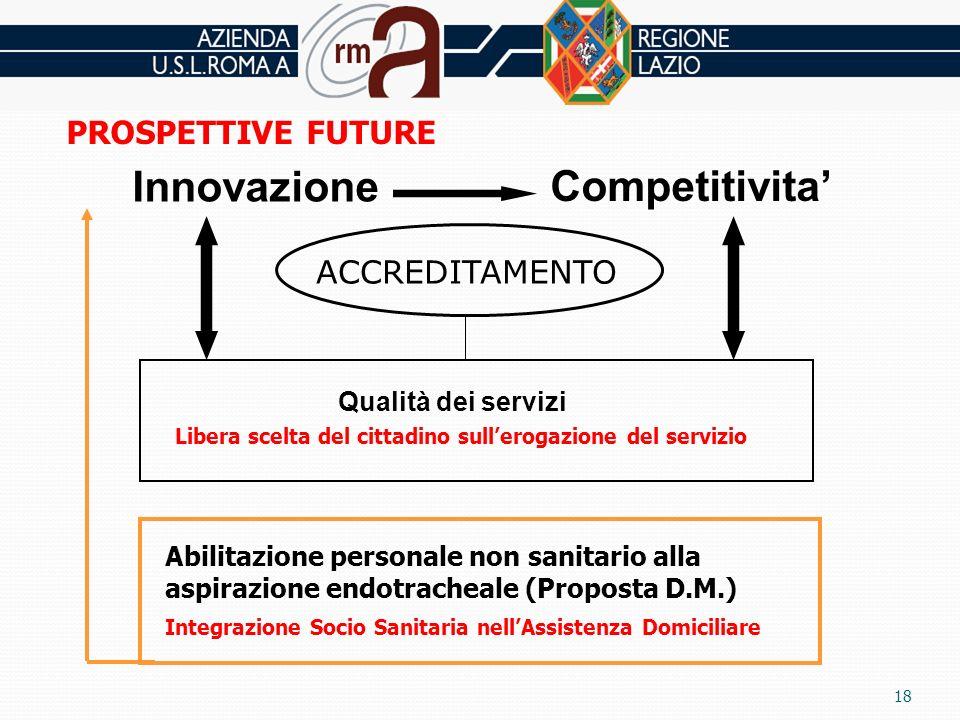 Innovazione Competitivita' PROSPETTIVE FUTURE ACCREDITAMENTO