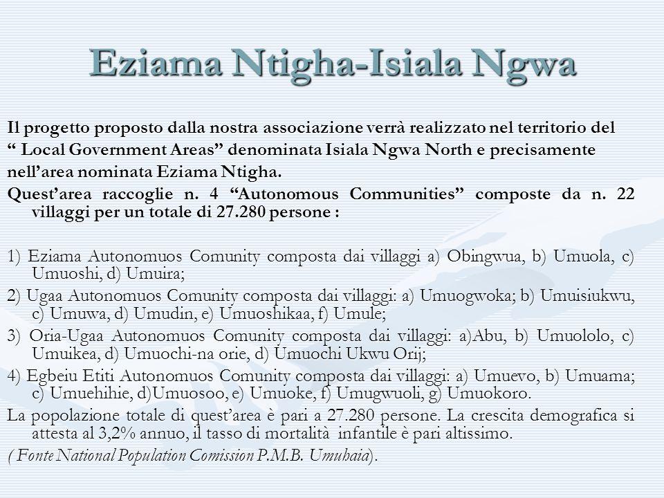 Eziama Ntigha-Isiala Ngwa