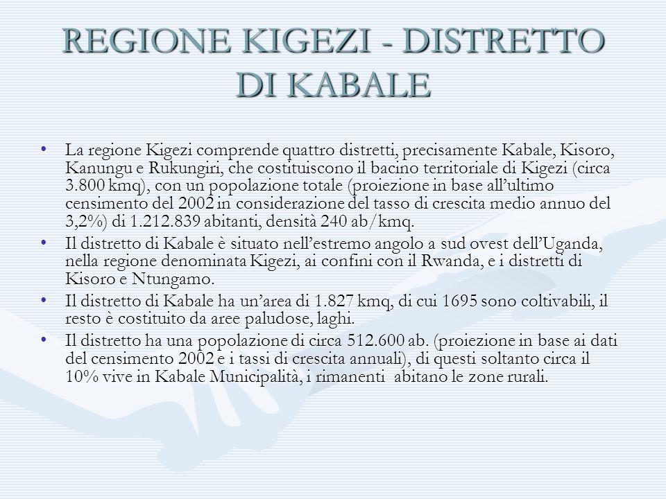 REGIONE KIGEZI - DISTRETTO DI KABALE