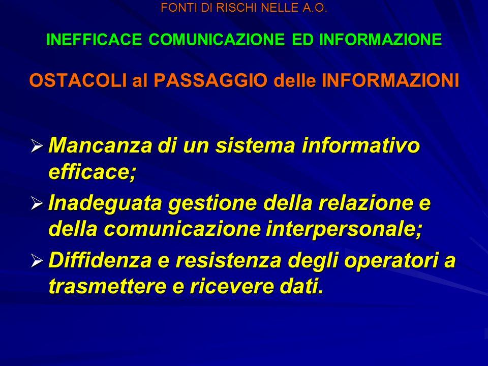 Mancanza di un sistema informativo efficace;