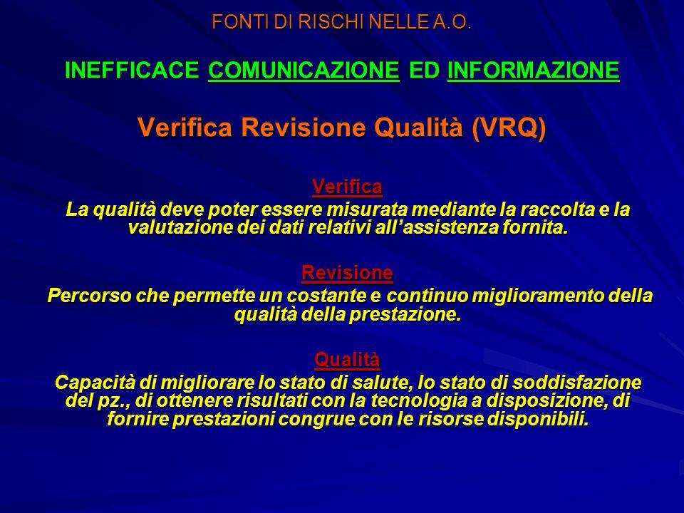 FONTI DI RISCHI NELLE A. O
