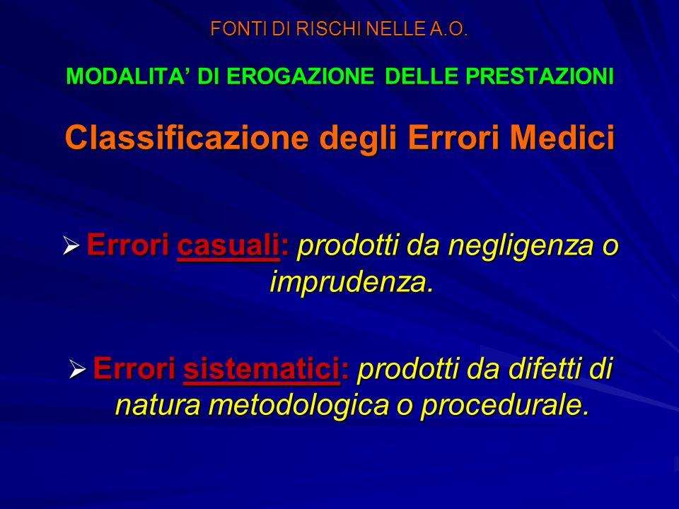 Errori casuali: prodotti da negligenza o imprudenza.