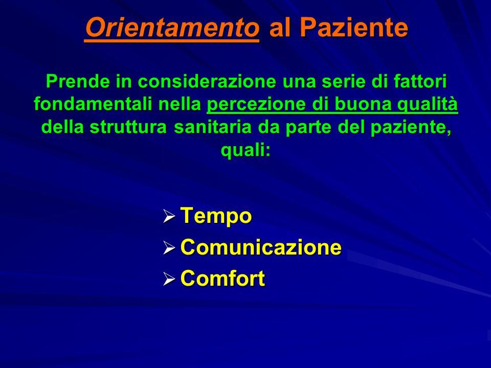Orientamento al Paziente Prende in considerazione una serie di fattori fondamentali nella percezione di buona qualità della struttura sanitaria da parte del paziente, quali: