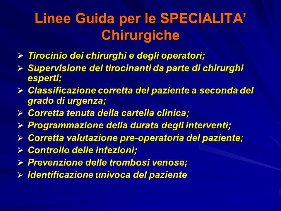 Linee Guida per le SPECIALITA' Chirurgiche
