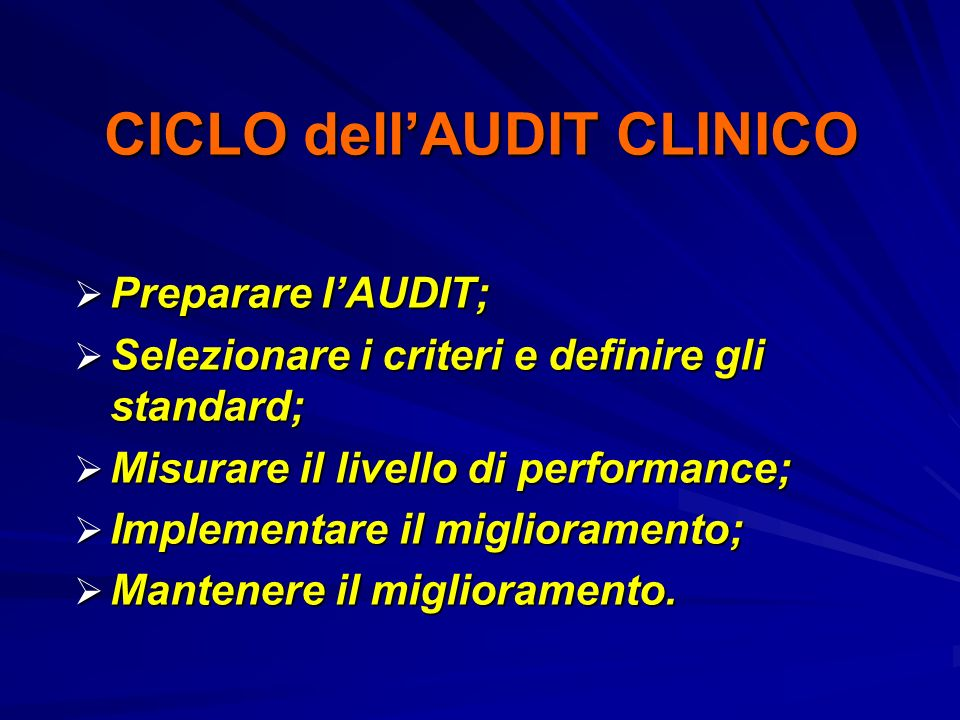 CICLO dell'AUDIT CLINICO