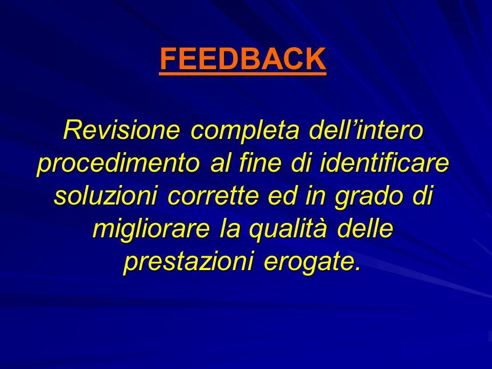 FEEDBACK Revisione completa dell'intero procedimento al fine di identificare soluzioni corrette ed in grado di migliorare la qualità delle prestazioni erogate.