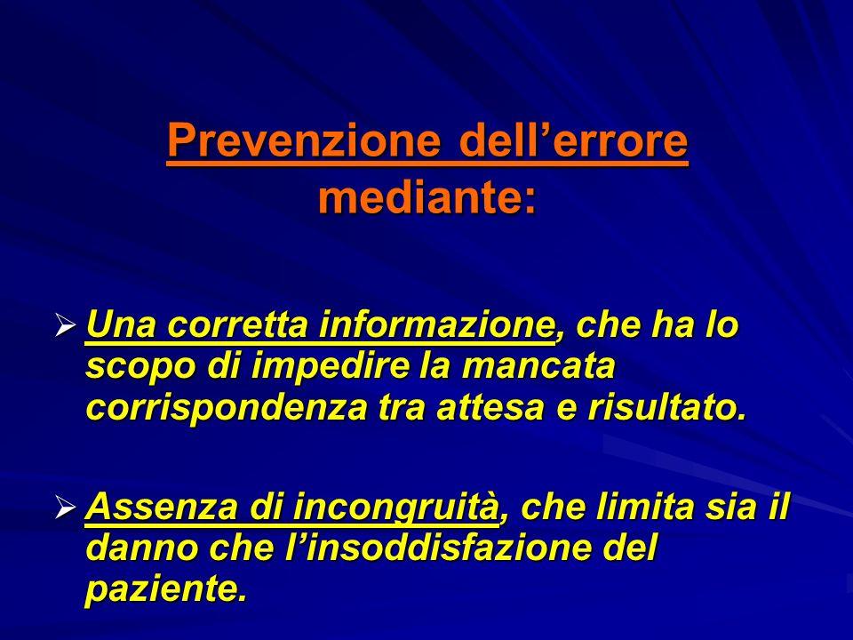 Prevenzione dell'errore mediante: