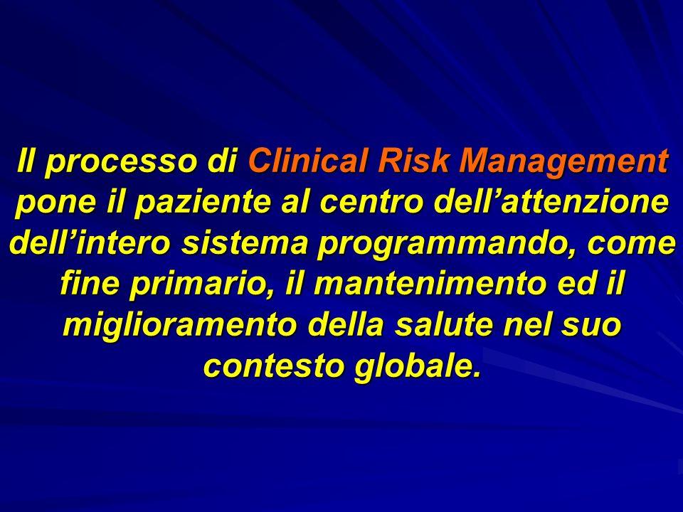 Il processo di Clinical Risk Management pone il paziente al centro dell'attenzione dell'intero sistema programmando, come fine primario, il mantenimento ed il miglioramento della salute nel suo contesto globale.